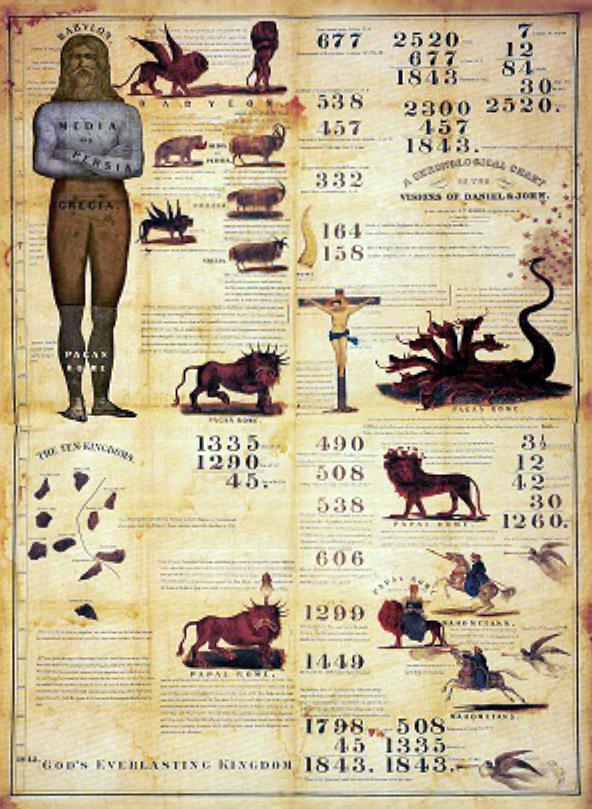 1843 Prophetic Chart